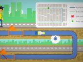 MIT cria robot capaz de inspecionar condutas de redes de distribuição de água pelo interior